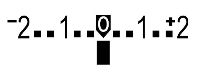 Exposure Meter